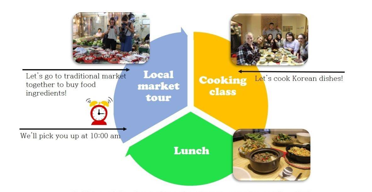 ome cooking lab food tour korea seoul korean food cuisine culinary tour cooking class